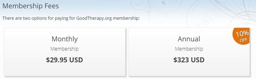 GoodTherapy Psychology Directory Pricing